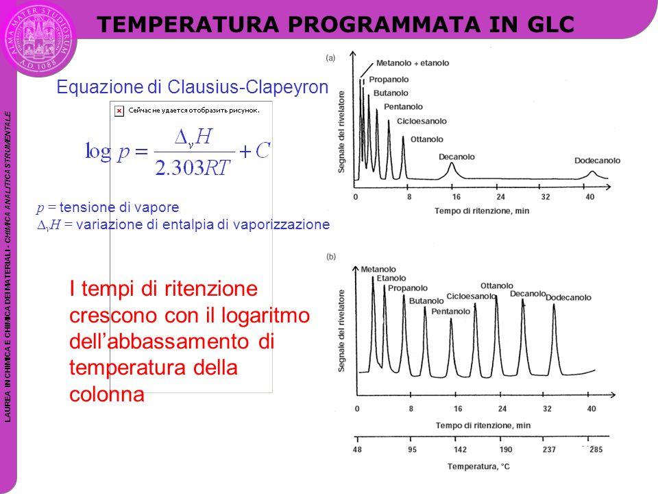 LAUREA IN CHIMICA E CHIMICA DEI MATERIALI - CHIMICA ANALITICA STRUMENTALE I tempi di ritenzione crescono con il logaritmo dell'abbassamento di tempera