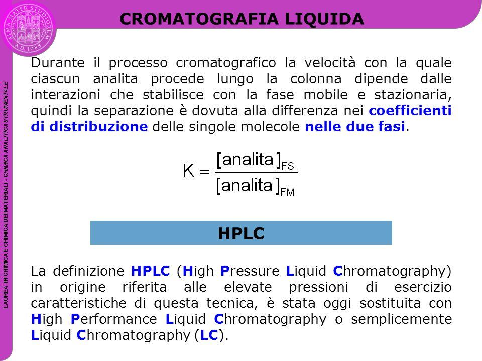 LAUREA IN CHIMICA E CHIMICA DEI MATERIALI - CHIMICA ANALITICA STRUMENTALE HPLC CROMATOGRAFIA LIQUIDA Durante il processo cromatografico la velocità co