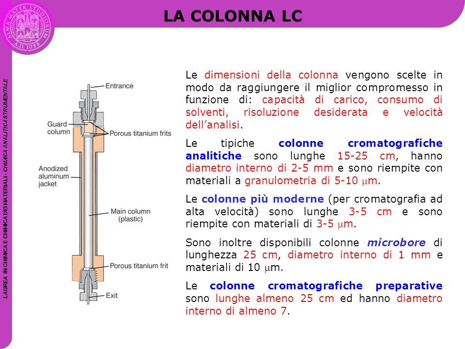 LAUREA IN CHIMICA E CHIMICA DEI MATERIALI - CHIMICA ANALITICA STRUMENTALE LA COLONNA LC Le dimensioni della colonna vengono scelte in modo da raggiung