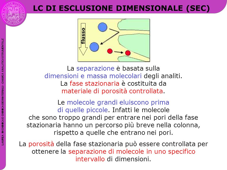 LAUREA IN CHIMICA E CHIMICA DEI MATERIALI - CHIMICA ANALITICA STRUMENTALE La separazione è basata sulla dimensioni e massa molecolari degli analiti. L