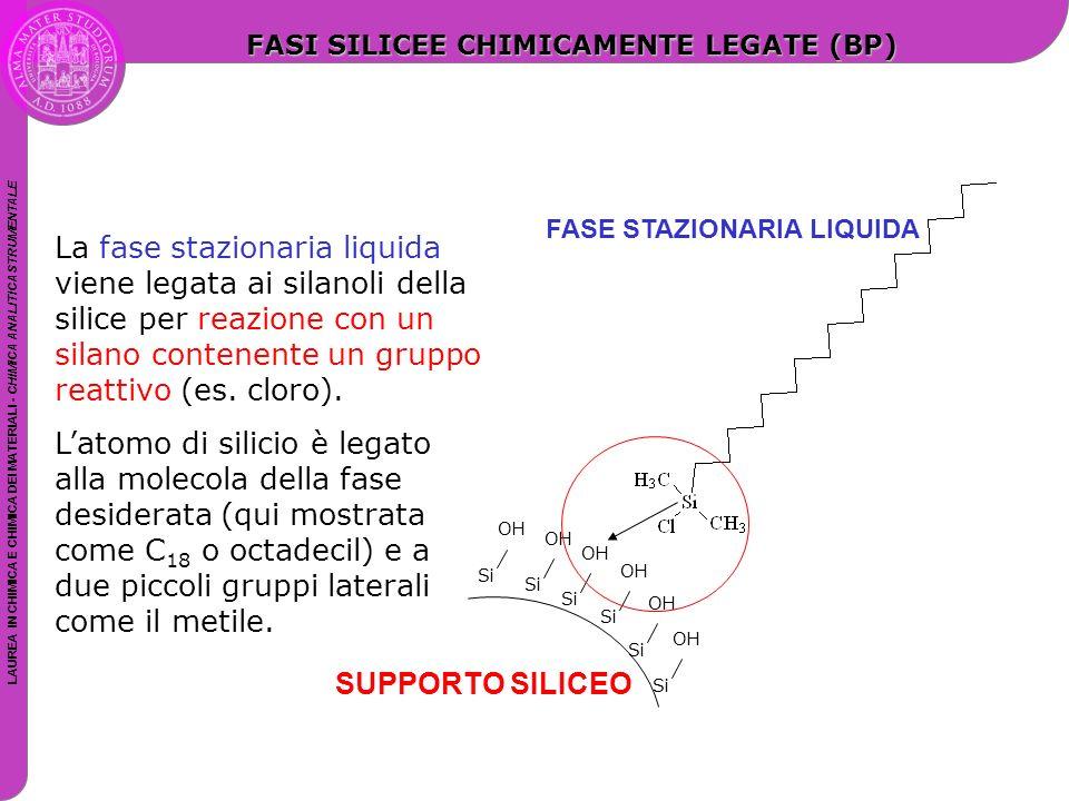 LAUREA IN CHIMICA E CHIMICA DEI MATERIALI - CHIMICA ANALITICA STRUMENTALE La fase stazionaria liquida viene legata ai silanoli della silice per reazio