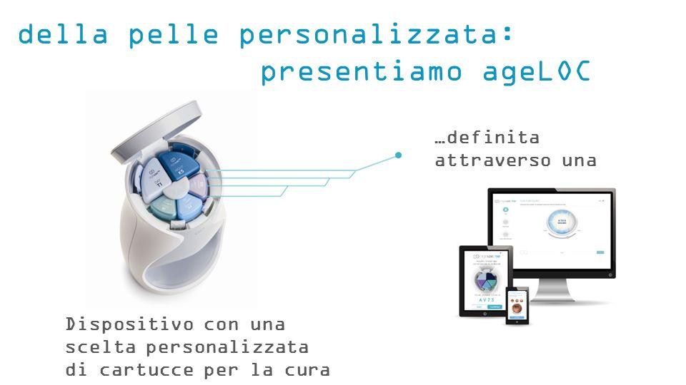 Cura della pelle personalizzata: presentiamo ageLOC Me Dispositivo con una scelta personalizzata di cartucce per la cura della pelle… …definita attraverso una valutazione online della pelle