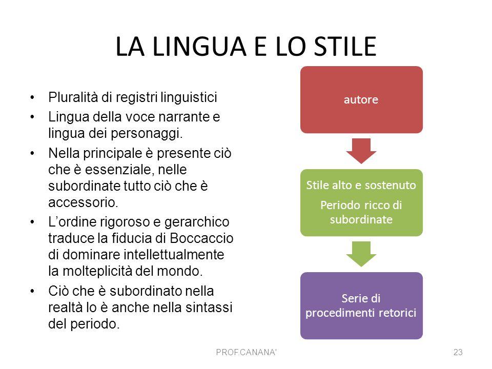 LA LINGUA E LO STILE Pluralità di registri linguistici Lingua della voce narrante e lingua dei personaggi. Nella principale è presente ciò che è essen