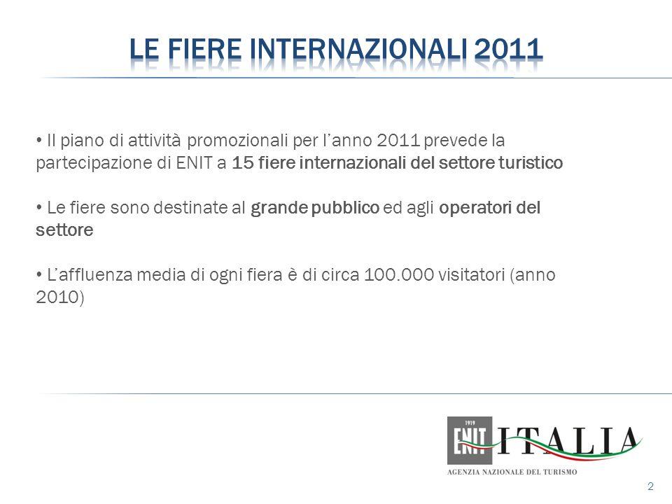 2 Il piano di attività promozionali per l'anno 2011 prevede la partecipazione di ENIT a 15 fiere internazionali del settore turistico Le fiere sono destinate al grande pubblico ed agli operatori del settore L'affluenza media di ogni fiera è di circa 100.000 visitatori (anno 2010)