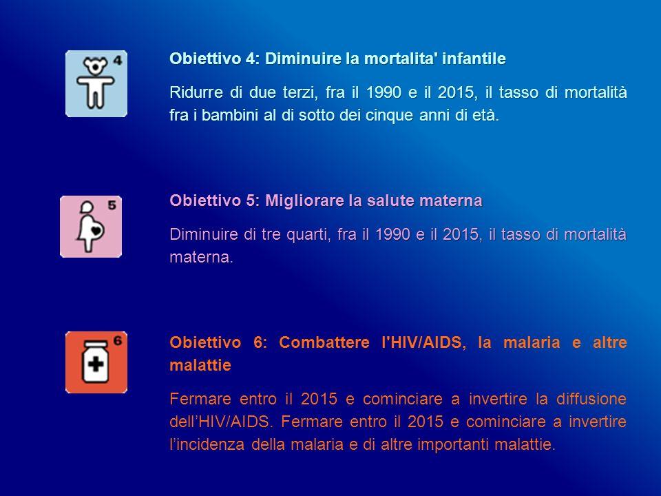 Obiettivo 4: Diminuire la mortalita' infantile Ridurre di due terzi, fra il 1990 e il 2015, il tasso di mortalità fra i bambini al di sotto dei cinque