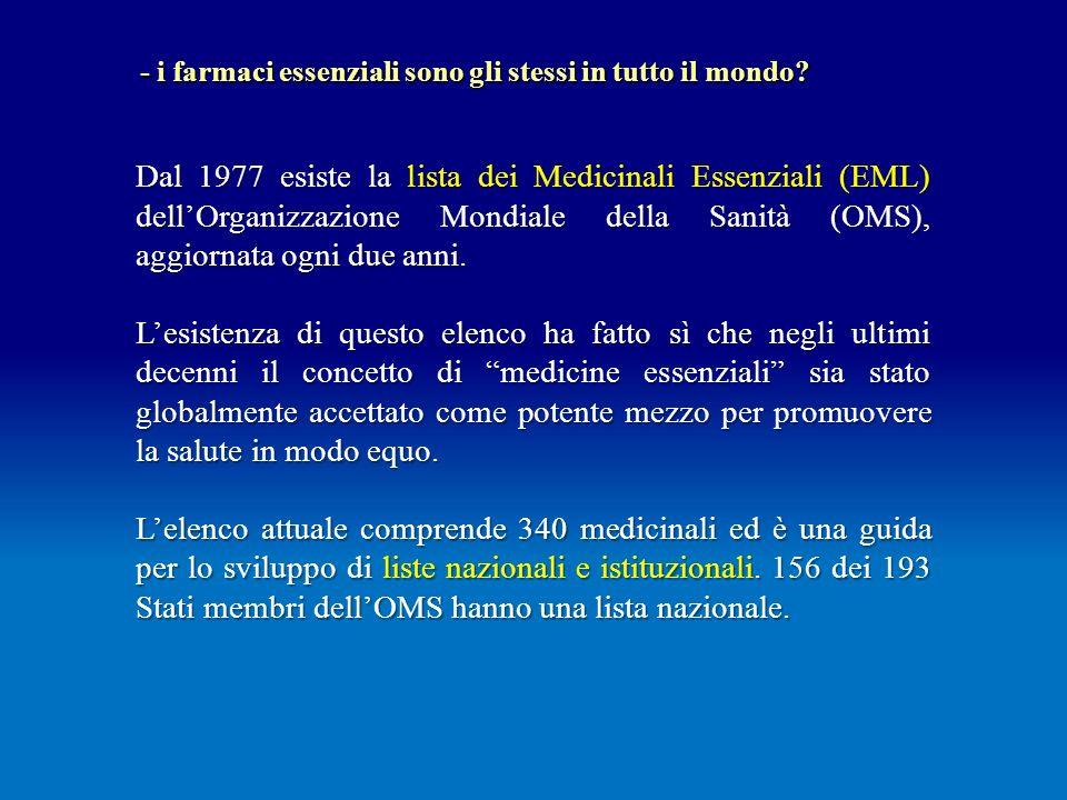 Dal 1977 esiste la lista dei Medicinali Essenziali (EML) dell'Organizzazione Mondiale della Sanità (OMS), aggiornata ogni due anni. L'esistenza di que