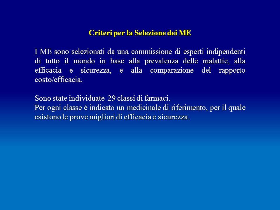 Criteri per la Selezione dei ME I ME sono selezionati da una commissione di esperti indipendenti di tutto il mondo in base alla prevalenza delle malat