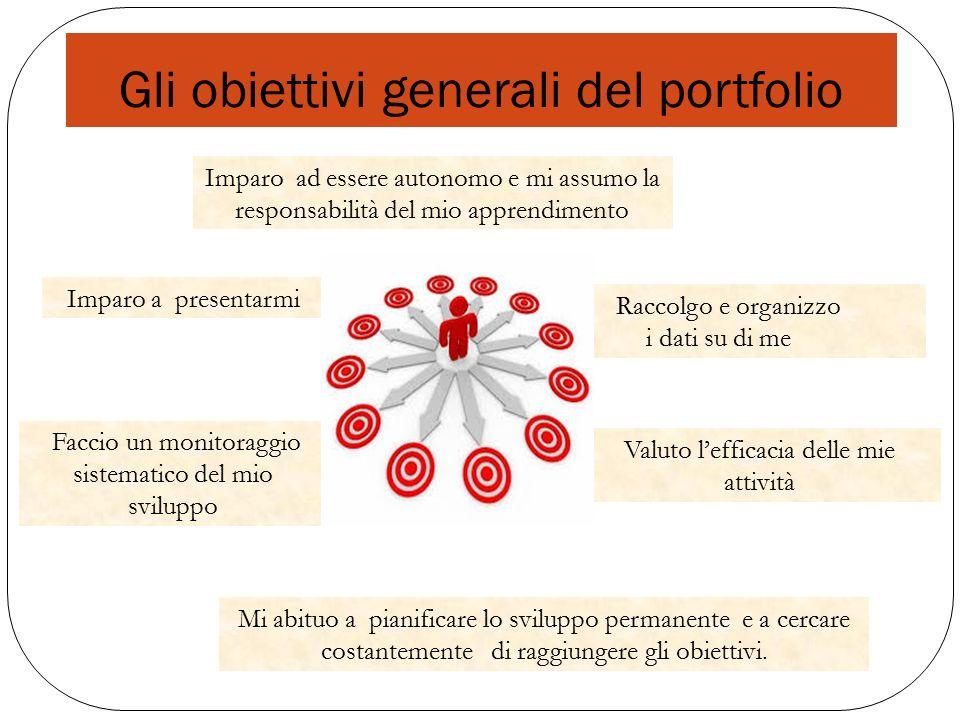 Użyteczne portfolio … si prefigge un obiettivo chiaramente definito … è sistematicamente realizzato in base alle regole stabilite.