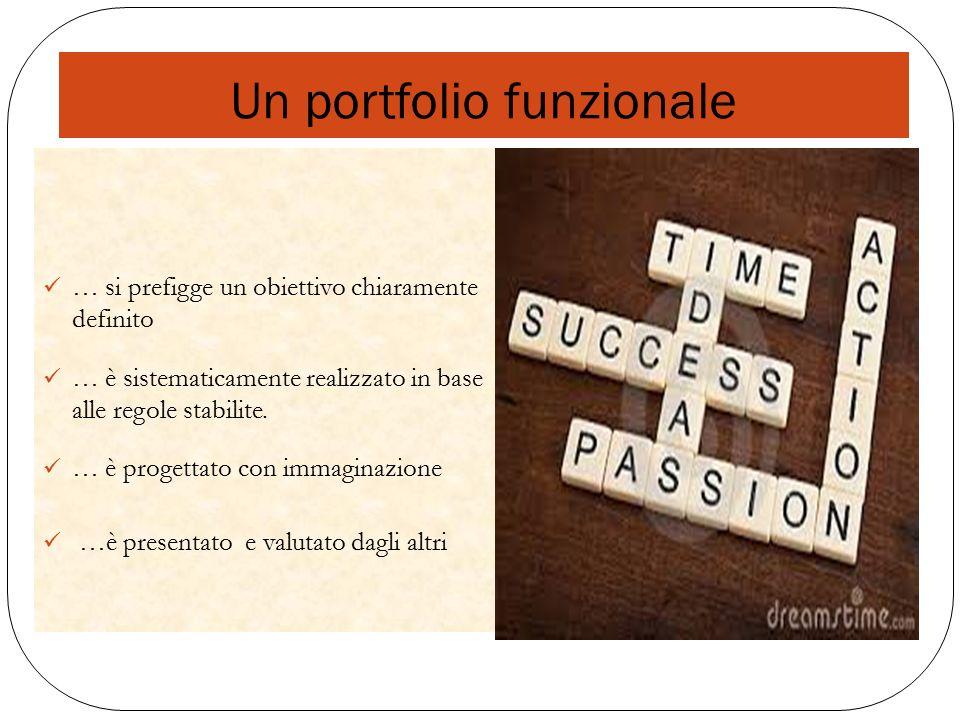 Użyteczne portfolio … si prefigge un obiettivo chiaramente definito … è sistematicamente realizzato in base alle regole stabilite. … è progettato con