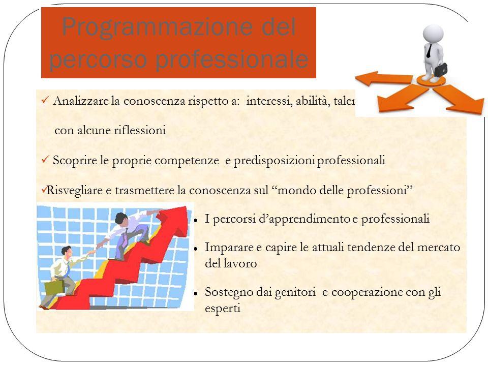 Analizzare la conoscenza rispetto a: interessi, abilità, talenti con alcune riflessioni Scoprire le proprie competenze e predisposizioni professionali