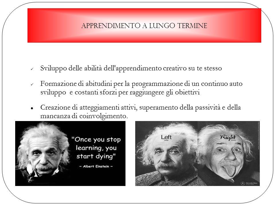 Apprendimento a lungo termine Sviluppo delle abilità dell'apprendimento creativo su te stesso Formazione di abitudini per la programmazione di un cont