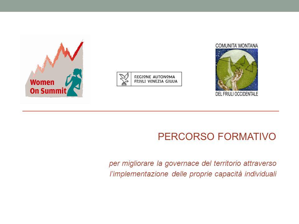 - PERCORSO FORMATIVO per migliorare la governace del territorio attraverso l'implementazione delle proprie capacità individuali