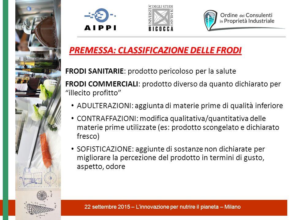 22 settembre 2015 – L'innovazione per nutrire il pianeta – Milano PREMESSA: CLASSIFICAZIONE DELLE FRODI FRODI SANITARIE: prodotto pericoloso per la sa