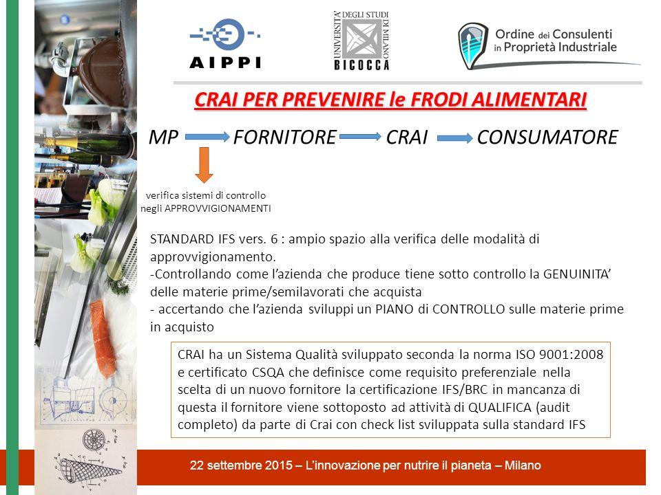 22 settembre 2015 – L'innovazione per nutrire il pianeta – Milano CRAI PER PREVENIRE le FRODI ALIMENTARI MP FORNITORE CRAI CONSUMATORE verifica sistem