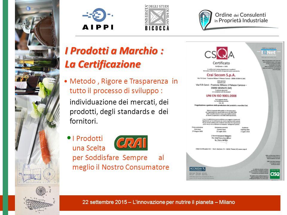 22 settembre 2015 – L'innovazione per nutrire il pianeta – Milano I Prodotti una Scelta per Soddisfare Sempre al meglio il Nostro Consumatore I Prodot