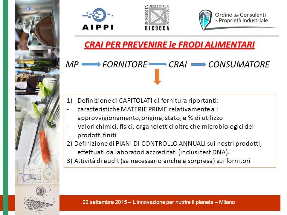 22 settembre 2015 – L'innovazione per nutrire il pianeta – Milano CRAI PER PREVENIRE le FRODI ALIMENTARI MP FORNITORE CRAI CONSUMATORE 1)Definizione d