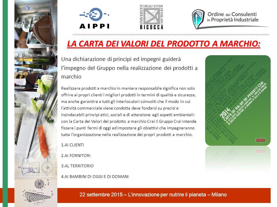 22 settembre 2015 – L'innovazione per nutrire il pianeta – Milano LA CARTA DEI VALORI DEL PRODOTTO A MARCHIO: Una dichiarazione di principi ed impegni