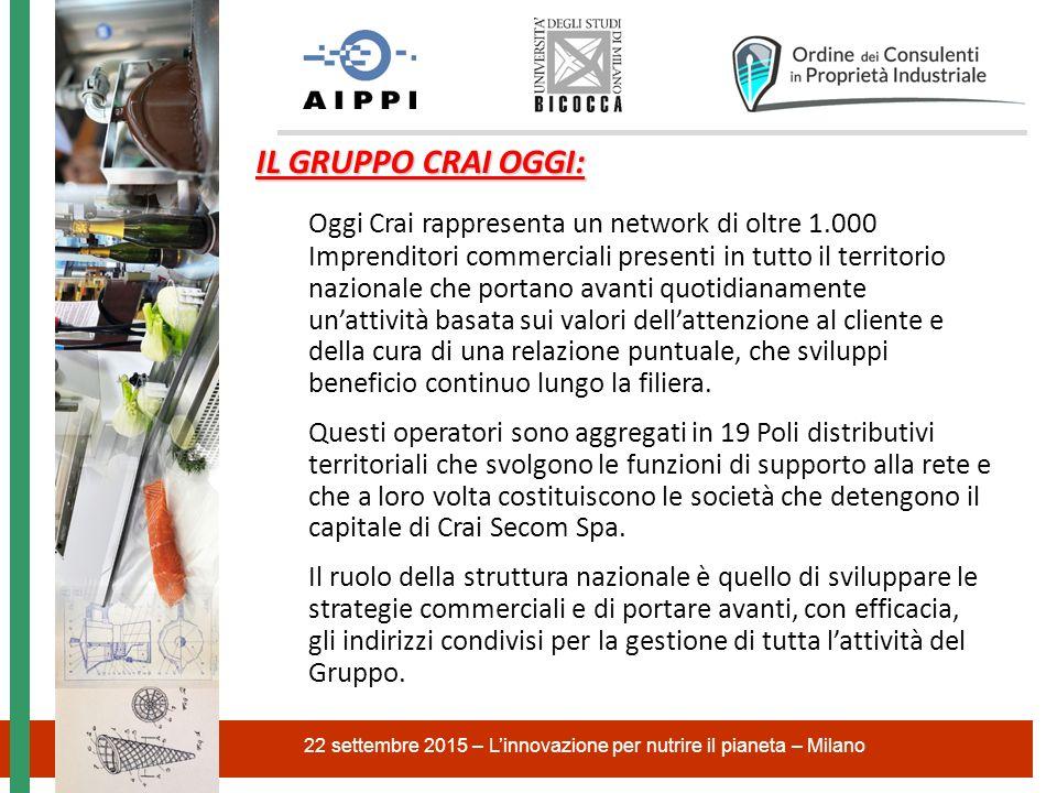 22 settembre 2015 – L'innovazione per nutrire il pianeta – Milano IL GRUPPO CRAI OGGI: Oggi Crai rappresenta un network di oltre 1.000 Imprenditori co