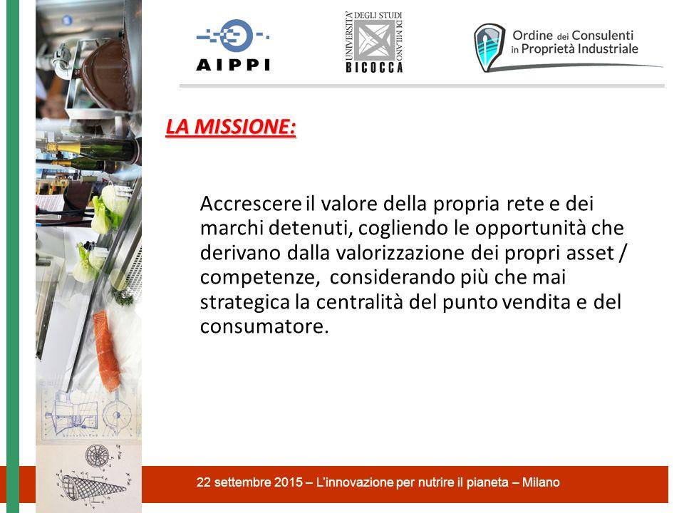 22 settembre 2015 – L'innovazione per nutrire il pianeta – Milano LA MISSIONE: Accrescere il valore della propria rete e dei marchi detenuti, cogliend