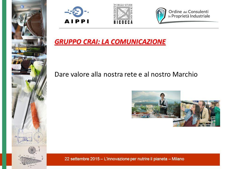 22 settembre 2015 – L'innovazione per nutrire il pianeta – Milano GRUPPO CRAI: LA COMUNICAZIONE Dare valore alla nostra rete e al nostro Marchio
