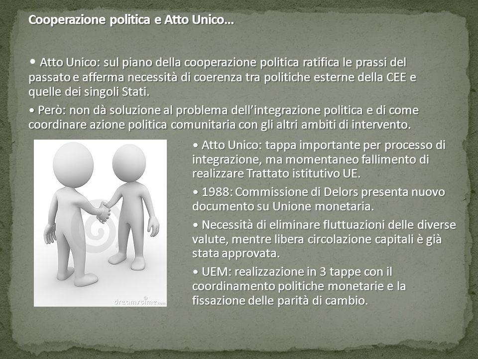 Cooperazione politica e Atto Unico… Atto Unico: sul piano della cooperazione politica ratifica le prassi del passato e afferma necessità di coerenza t