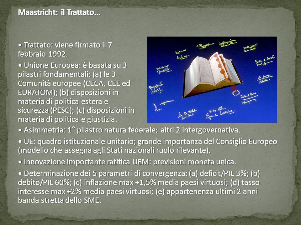 Maastricht: il Trattato… Trattato: viene firmato il 7 febbraio 1992. Trattato: viene firmato il 7 febbraio 1992. Unione Europea: è basata su 3 pilastr