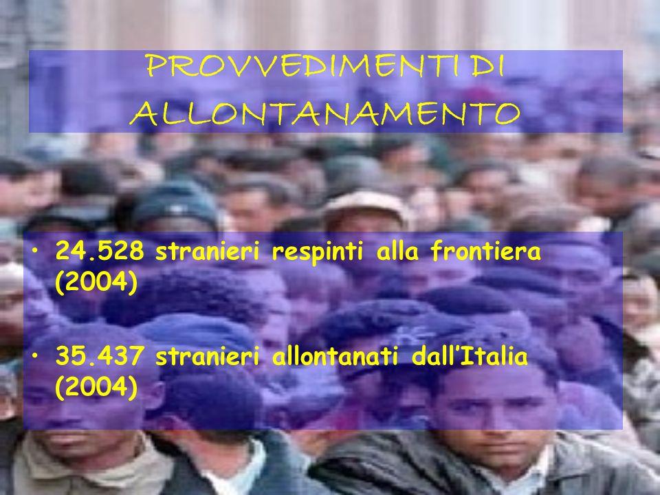 24.528 stranieri respinti alla frontiera (2004) 35.437 stranieri allontanati dall'Italia (2004) PROVVEDIMENTI DI ALLONTANAMENTO