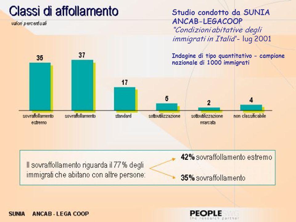 Studio condotto da SUNIA ANCAB-LEGACOOP Condizioni abitative degli immigrati in Italia - lug 2001 Indagine di tipo quantitativo - campione nazionale di 1000 immigrati