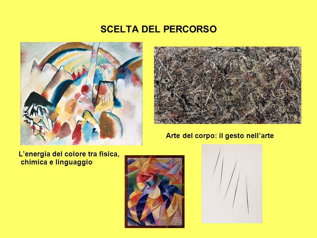SCELTA DEL PERCORSO Arte del corpo: il gesto nell'arte L'energia del colore tra fisica, chimica e linguaggio
