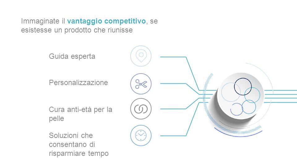 Immaginate il vantaggio competitivo, se esistesse un prodotto che riunisse Guida esperta Personalizzazione Cura anti-età per la pelle Soluzioni che consentano di risparmiare tempo