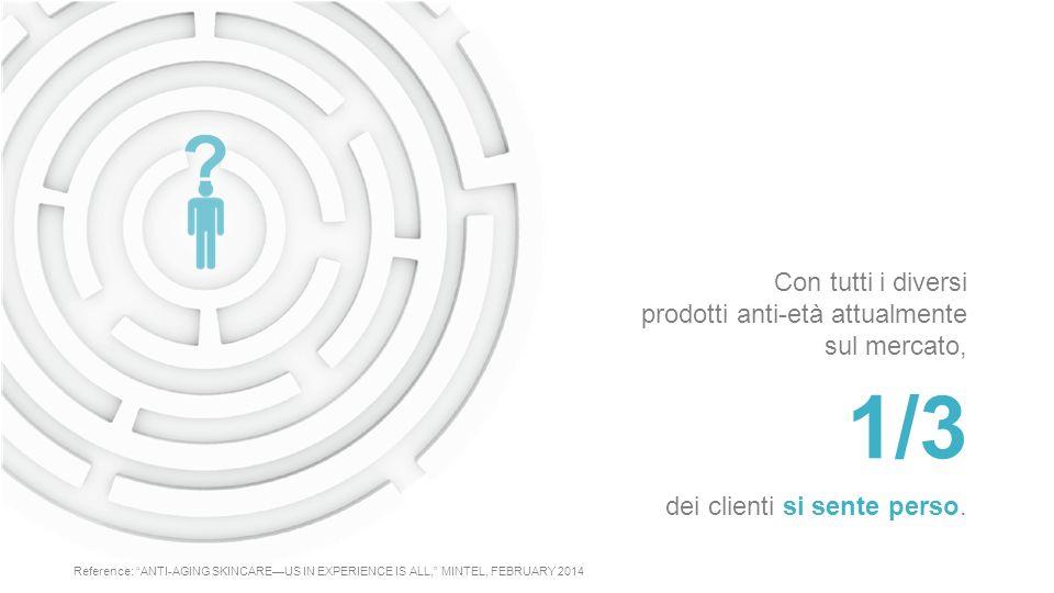 è alla ricerca della guida di esperti 1 CLIENTE SU 2 Reference: http://www.forbes.com/sites/rodgerdeanduncan/2014/05/24/in-retail-brand-expertise-equals-leadership