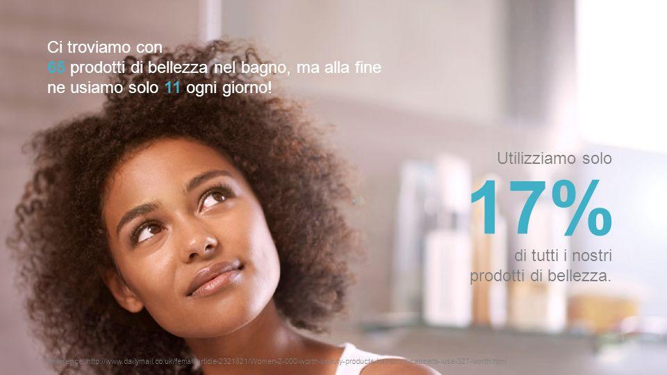 Utilizziamo solo 17% di tutti i nostri prodotti di bellezza.