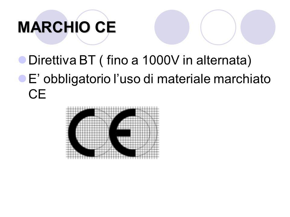 MARCHIO CE Direttiva BT ( fino a 1000V in alternata) E' obbligatorio l'uso di materiale marchiato CE