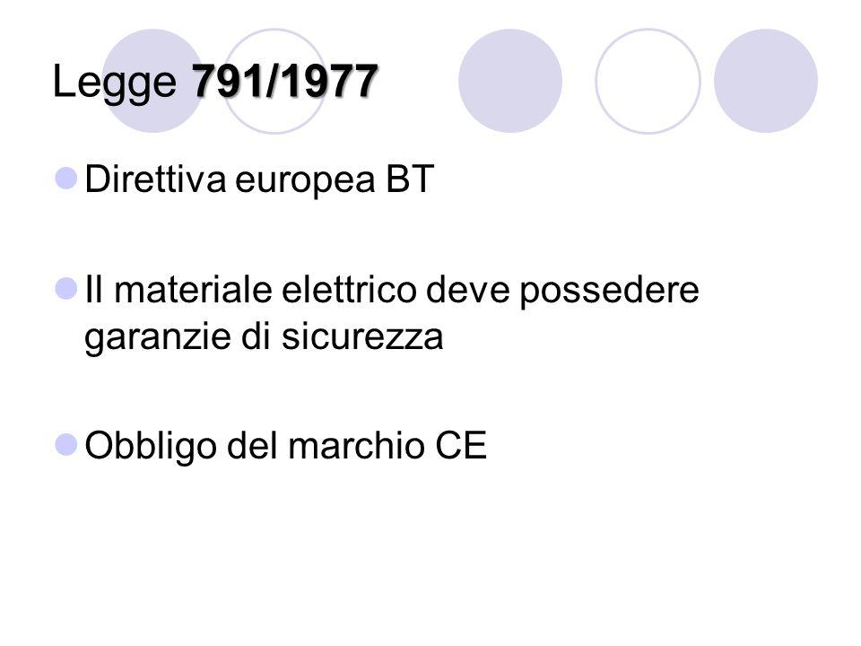 791/1977 Legge 791/1977 Direttiva europea BT Il materiale elettrico deve possedere garanzie di sicurezza Obbligo del marchio CE