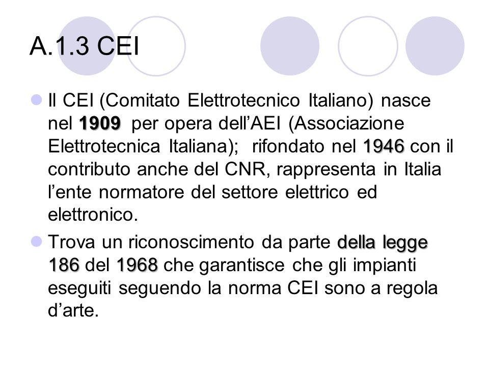 A.1.3 CEI 1909 1946 Il CEI (Comitato Elettrotecnico Italiano) nasce nel 1909 per opera dell'AEI (Associazione Elettrotecnica Italiana); rifondato nel