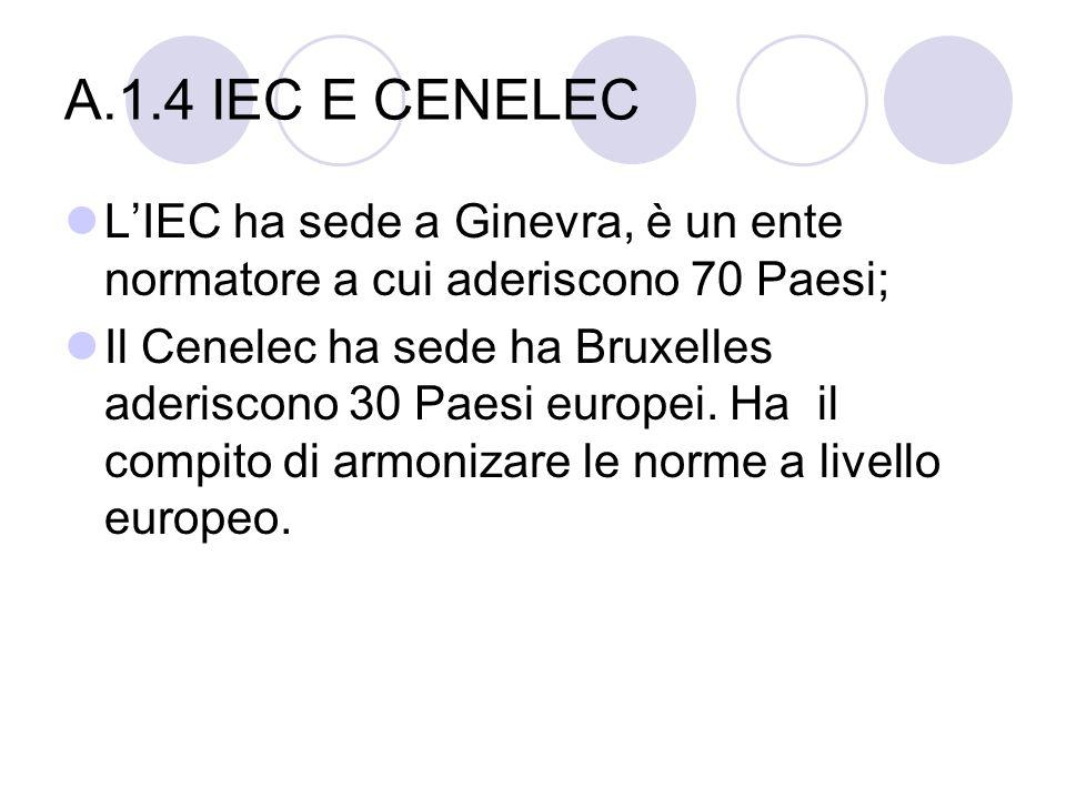 A.1.4 IEC E CENELEC L'IEC ha sede a Ginevra, è un ente normatore a cui aderiscono 70 Paesi; Il Cenelec ha sede ha Bruxelles aderiscono 30 Paesi europe