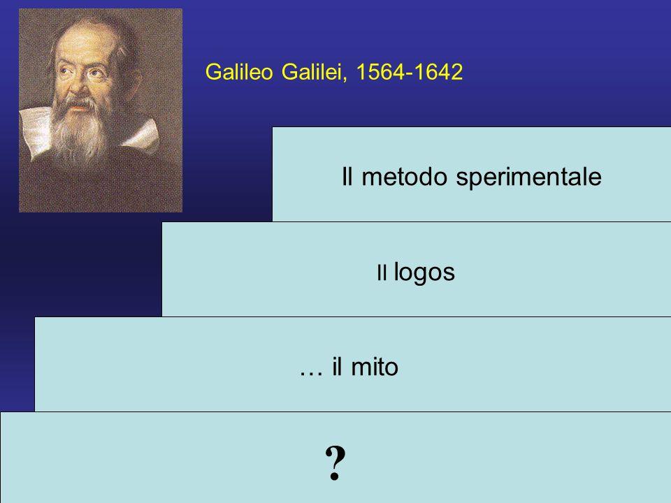 Il metodo sperimentale Il logos … il mito Galileo Galilei, 1564-1642