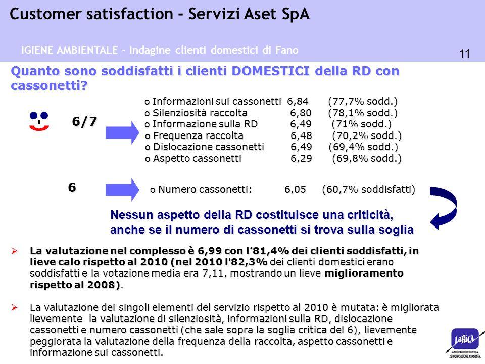 11 Customer satisfaction - Servizi Aset SpA Quanto sono soddisfatti i clienti DOMESTICI della RD con cassonetti? 6/7  La valutazione nel complesso è