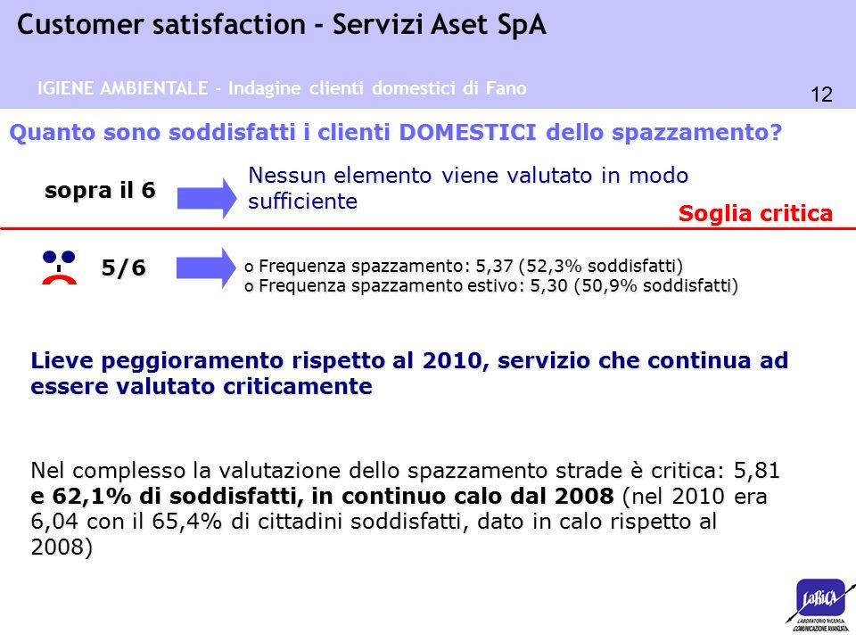 12 Customer satisfaction - Servizi Aset SpA o Frequenza spazzamento: 5,37 (52,3% soddisfatti) o Frequenza spazzamento estivo: 5,30 (50,9% soddisfatti)