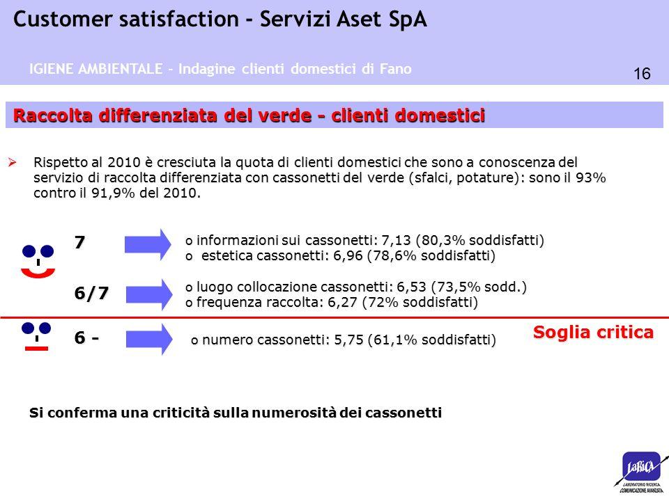 16 Customer satisfaction - Servizi Aset SpA Raccolta differenziata del verde - clienti domestici 7  Rispetto al 2010 è cresciuta la quota di clienti domestici che sono a conoscenza del servizio di raccolta differenziata con cassonetti del verde (sfalci, potature): sono il 93% contro il 91,9% del 2010.