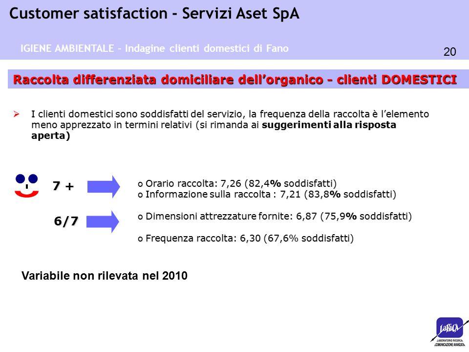 20 Customer satisfaction - Servizi Aset SpA Raccolta differenziata domiciliare dell'organico - clienti DOMESTICI 7 +  I clienti domestici sono soddisfatti del servizio, la frequenza della raccolta è l'elemento meno apprezzato in termini relativi (si rimanda ai suggerimenti alla risposta aperta) o Orario raccolta: 7,26 (82,4% soddisfatti) o Informazione sulla raccolta : 7,21 (83,8% soddisfatti) o Dimensioni attrezzature fornite: 6,87 (75,9% soddisfatti) o Frequenza raccolta: 6,30 (67,6% soddisfatti) 6/7 IGIENE AMBIENTALE - Indagine clienti domestici di Fano Variabile non rilevata nel 2010