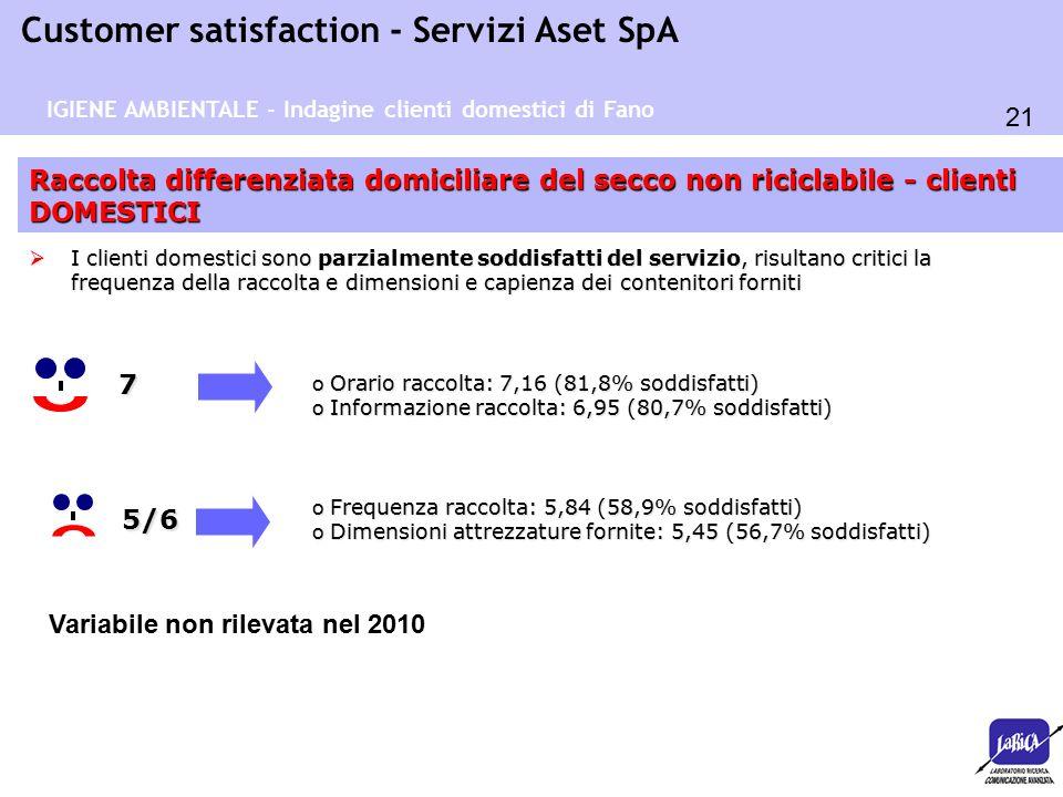 21 Customer satisfaction - Servizi Aset SpA Raccolta differenziata domiciliare del secco non riciclabile - clienti DOMESTICI 7  I clienti domestici sono parzialmente soddisfatti del servizio, risultano critici la frequenza della raccolta e dimensioni e capienza dei contenitori forniti o Orario raccolta: 7,16 (81,8% soddisfatti) o Informazione raccolta: 6,95 (80,7% soddisfatti) o Frequenza raccolta: 5,84 (58,9% soddisfatti) o Dimensioni attrezzature fornite: 5,45 (56,7% soddisfatti) 5/6 IGIENE AMBIENTALE - Indagine clienti domestici di Fano Variabile non rilevata nel 2010