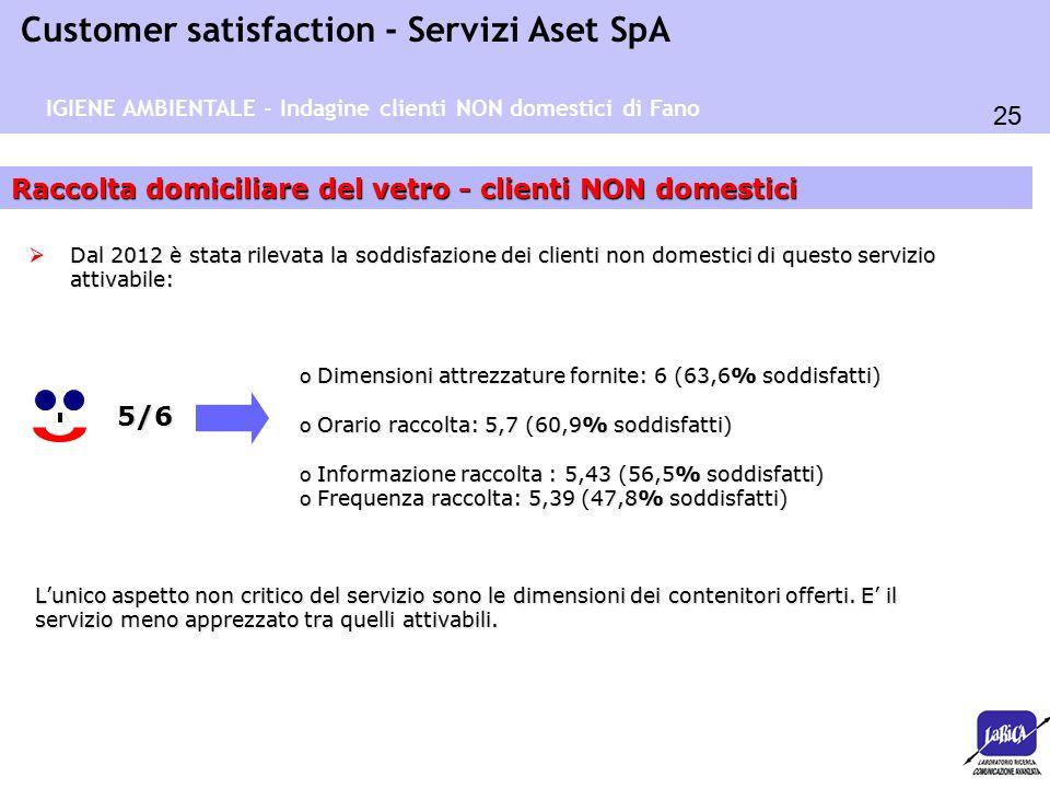 25 Customer satisfaction - Servizi Aset SpA Raccolta domiciliare del vetro - clienti NON domestici 5/6 o Dimensioni attrezzature fornite: 6 (63,6% soddisfatti) o Orario raccolta: 5,7 (60,9% soddisfatti) o Informazione raccolta : 5,43 (56,5% soddisfatti) o Frequenza raccolta: 5,39 (47,8% soddisfatti)  Dal 2012 è stata rilevata la soddisfazione dei clienti non domestici di questo servizio attivabile: IGIENE AMBIENTALE - Indagine clienti NON domestici di Fano L'unico aspetto non critico del servizio sono le dimensioni dei contenitori offerti.