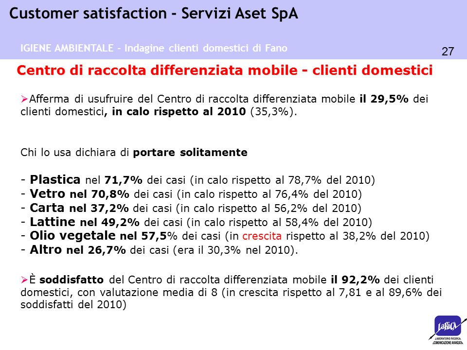 27 Customer satisfaction - Servizi Aset SpA Centro di raccolta differenziata mobile - clienti domestici  Afferma di usufruire del Centro di raccolta differenziata mobile il 29,5% dei clienti domestici, in calo rispetto al 2010 (35,3%).