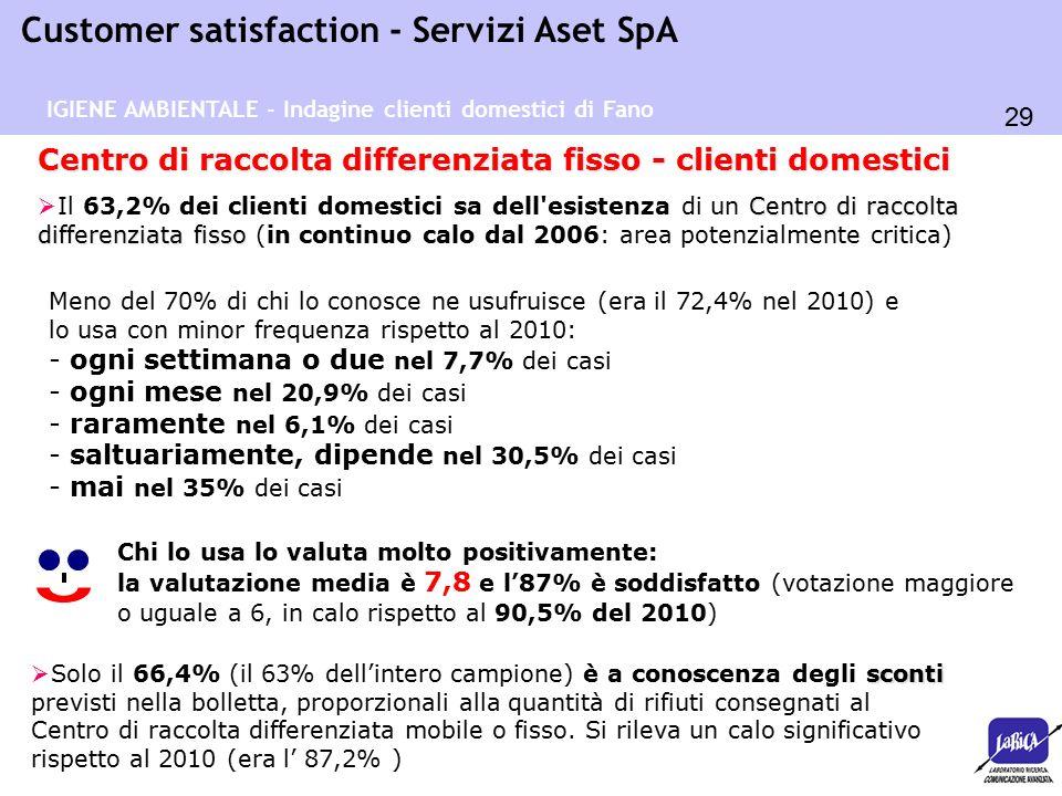 29 Customer satisfaction - Servizi Aset SpA Centro di raccolta differenziata fisso  Il 63,2% dei clienti domestici sa dell'esistenza di un Centro di