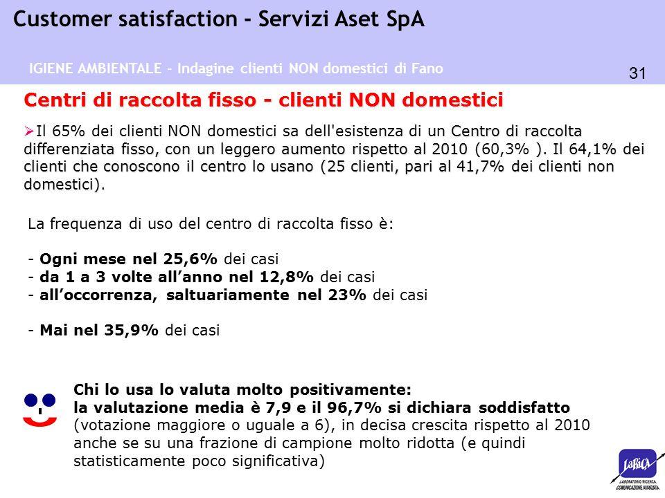 31 Customer satisfaction - Servizi Aset SpA Centro di raccolta differenziata fisso, con un leggero aumento rispetto al 2010 (). Il 64,1% dei clienti c
