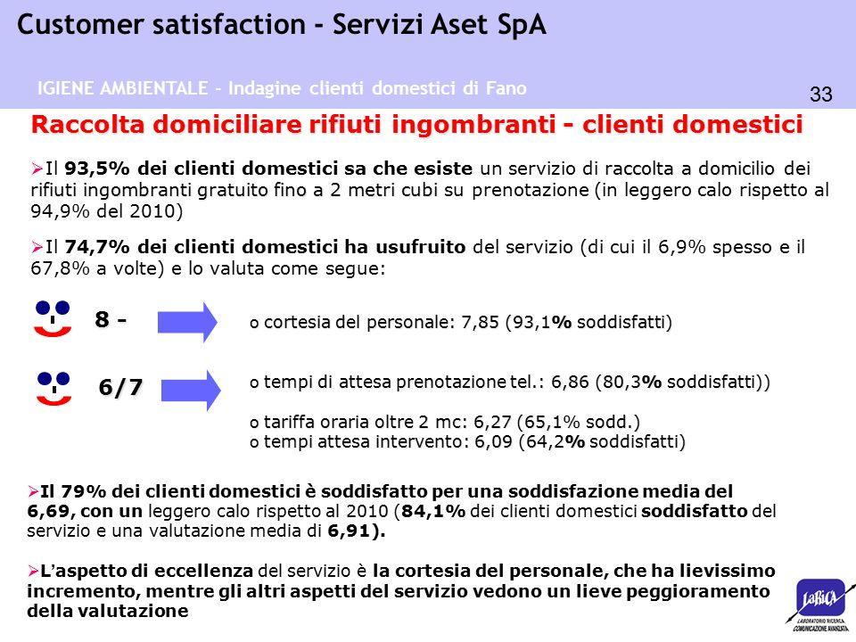 33 Customer satisfaction - Servizi Aset SpA Raccolta domiciliare rifiuti ingombranti - clienti domestici raccolta a domicilio dei rifiuti ingombranti gratuito fino a 2 metri cubi  Il 93,5% dei clienti domestici sa che esiste un servizio di raccolta a domicilio dei rifiuti ingombranti gratuito fino a 2 metri cubi su prenotazione (in leggero calo rispetto al 94,9% del 2010) IGIENE AMBIENTALE - Indagine clienti domestici di Fano  Il 74,7% dei clienti domestici ha usufruito del servizio (di cui il 6,9% spesso e il 67,8% a volte) e lo valuta come segue: 8 - o cortesia del personale: 7,85 (93,1% soddisfatti) o tempi di attesa prenotazione tel.: 6,86 (80,3% soddisfatti)) o tariffa oraria oltre 2 mc: 6,27 (65,1% sodd.) o tempi attesa intervento: 6,09 (64,2% soddisfatti) 6/7  Il 79% dei clienti domestici è soddisfatto per una soddisfazione media del 6,69, con un leggero calo rispetto al 2010 (84,1% dei clienti domestici soddisfatto del servizio e una valutazione media di 6,91).