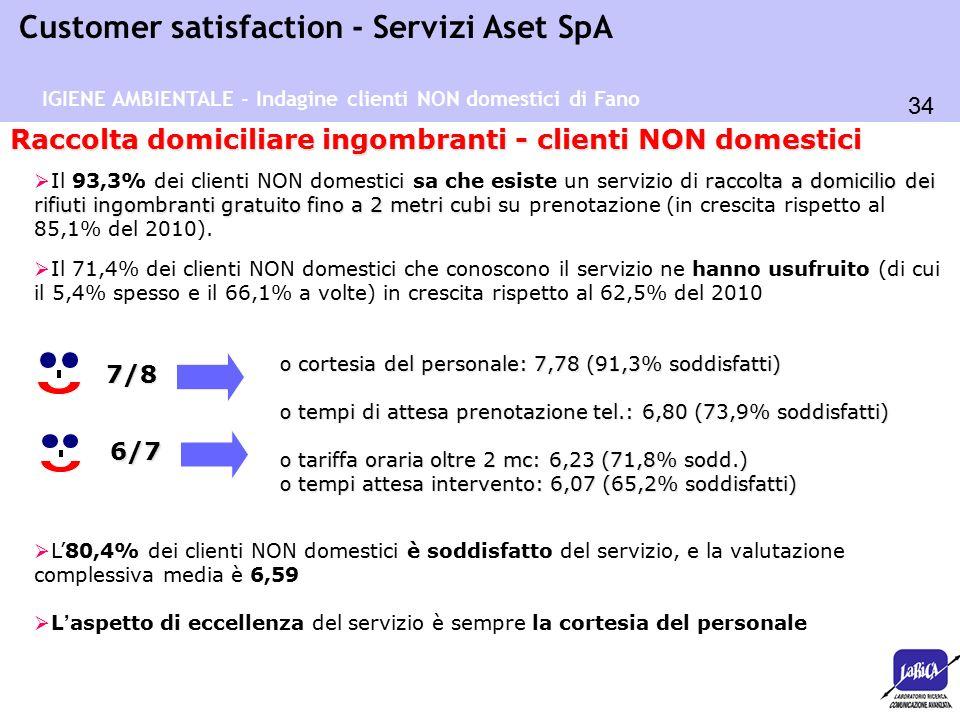 34 Customer satisfaction - Servizi Aset SpA Raccolta domiciliare ingombranti - clienti NON domestici raccolta a domicilio dei rifiuti ingombranti grat