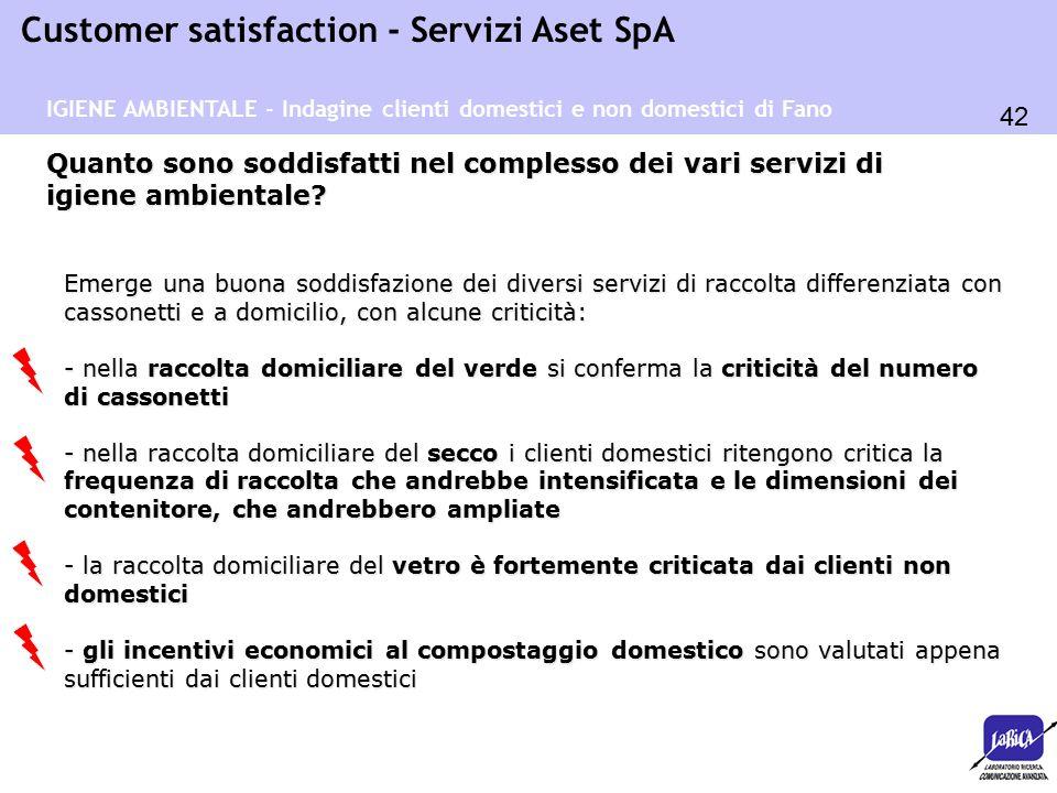 42 Customer satisfaction - Servizi Aset SpA Quanto sono soddisfatti nel complesso dei vari servizi di igiene ambientale? Emerge una buona soddisfazion