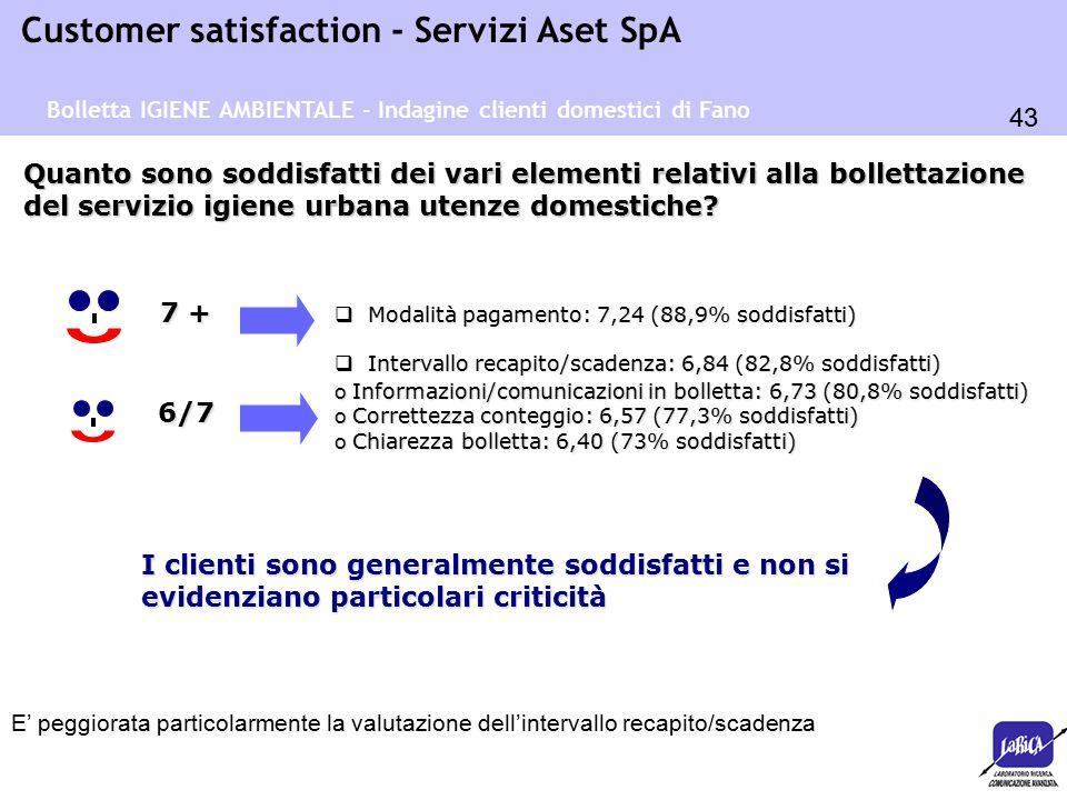 43 Customer satisfaction - Servizi Aset SpA o Informazioni/comunicazioni in bolletta: 6,73 (80,8% soddisfatti) o Correttezza conteggio: 6,57 (77,3% so